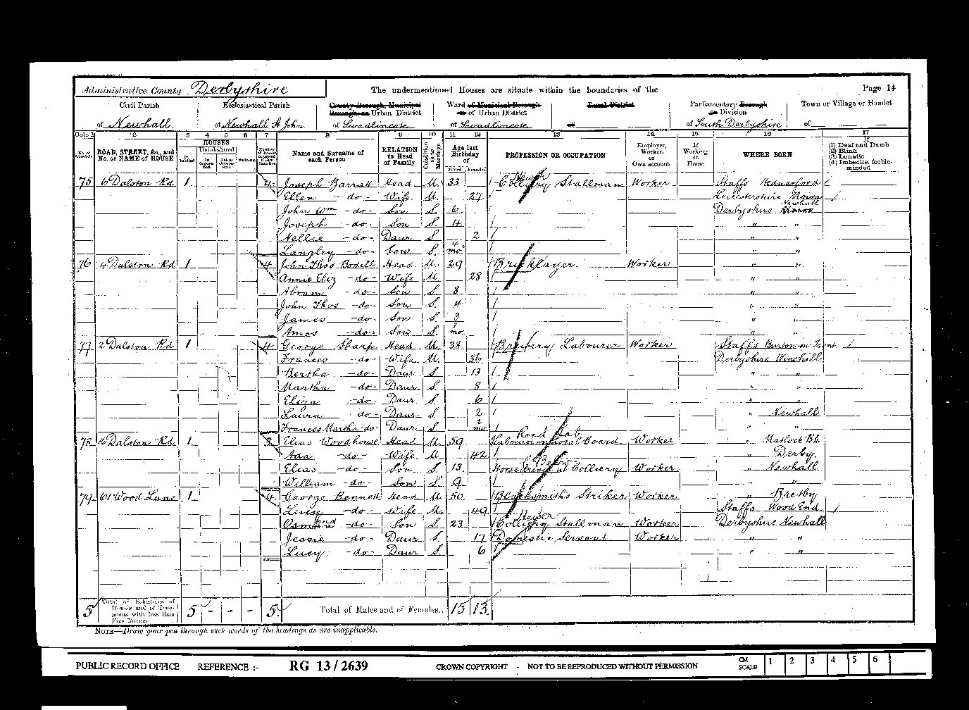 1901 census return showing Elias Woodhouse